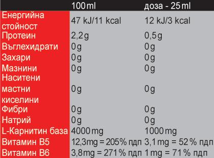 NUTREND Carnitine 1000 20x25 ml
